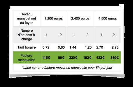 https://le-de.cdn-website.com/5283a7db1b6f4d2bb138b3a785810872/dms3rep/multi/opt/Nos+tarifs+et+avantages-1920w.PNG